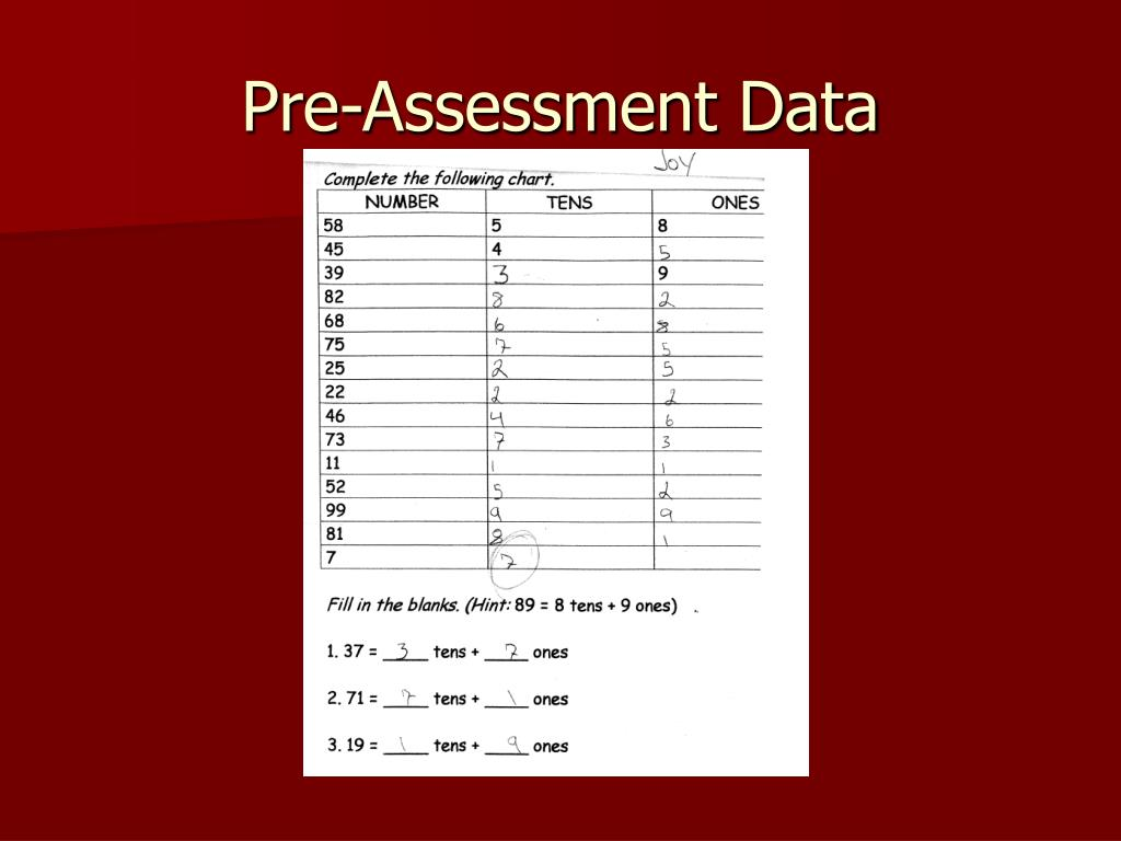 Pre-Assessment Data