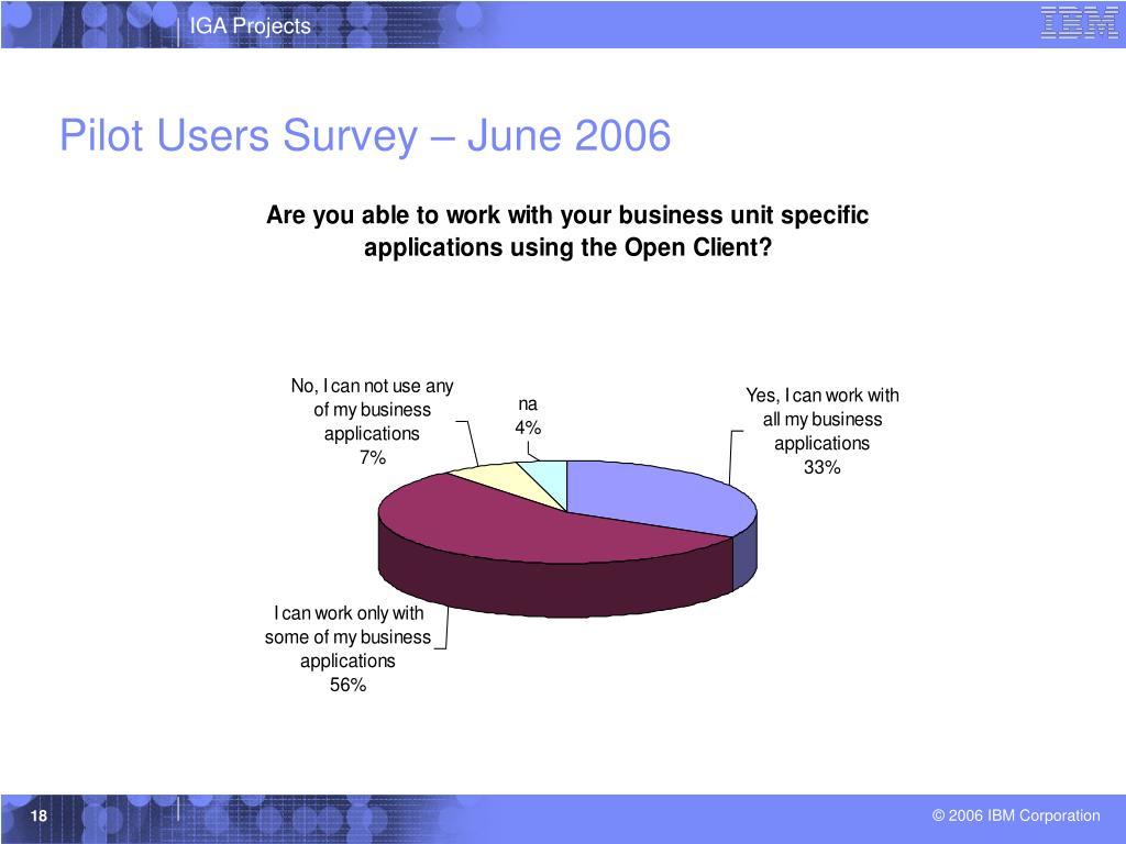 Pilot Users Survey – June 2006