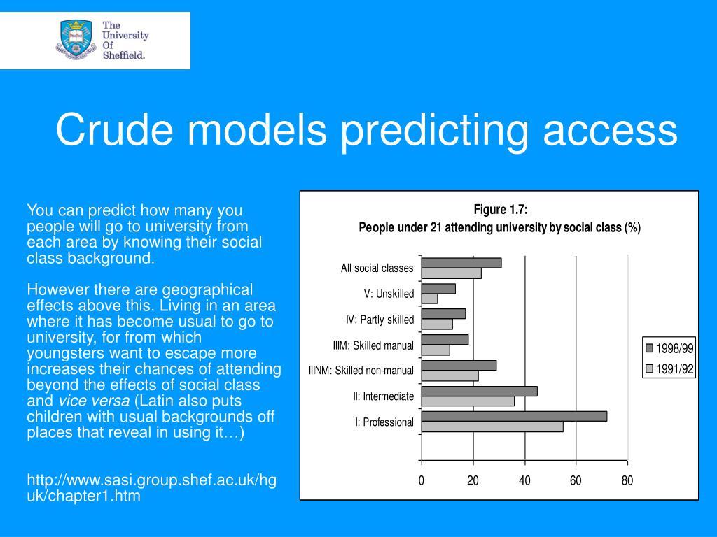 Crude models predicting access