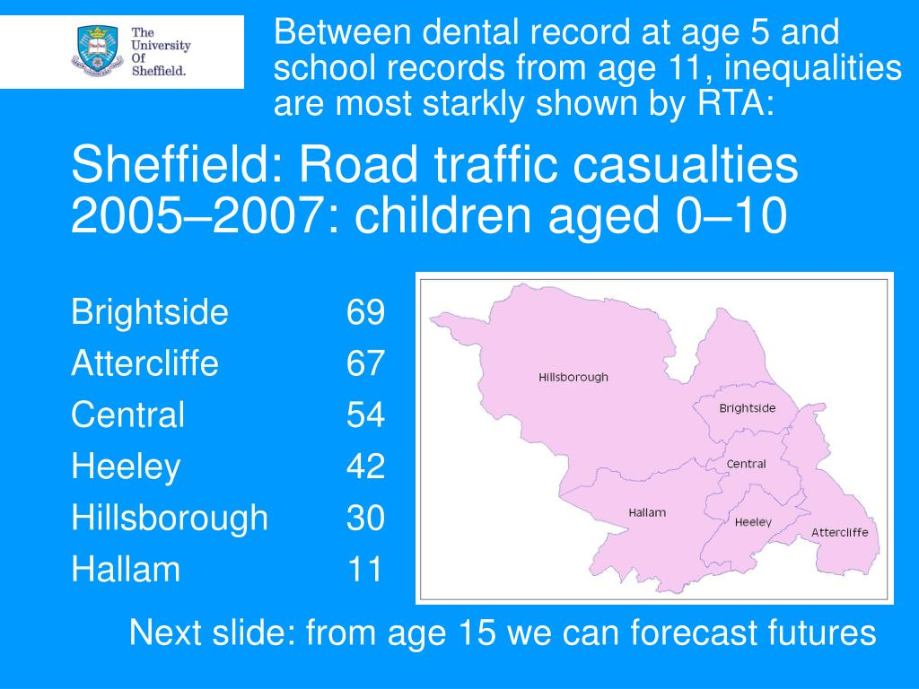 Sheffield: Road traffic casualties 2005–2007: children aged 0–10