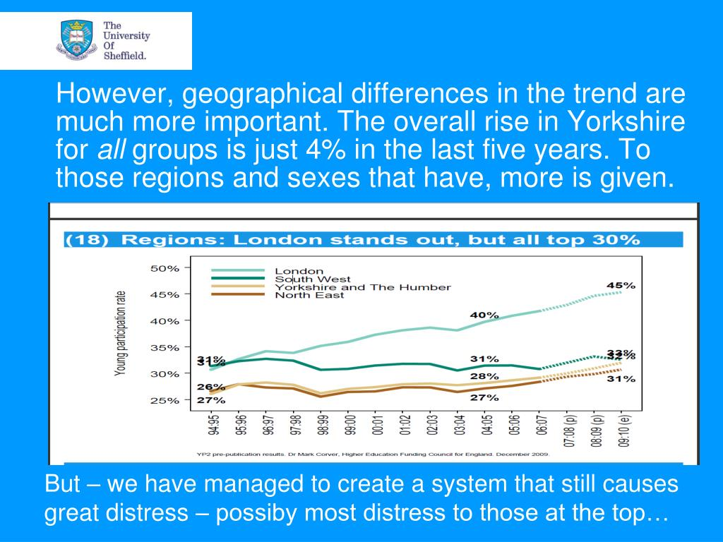 However, geographical differences in the trend are much more important. The overall rise in Yorkshire for