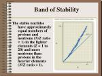 band of stability