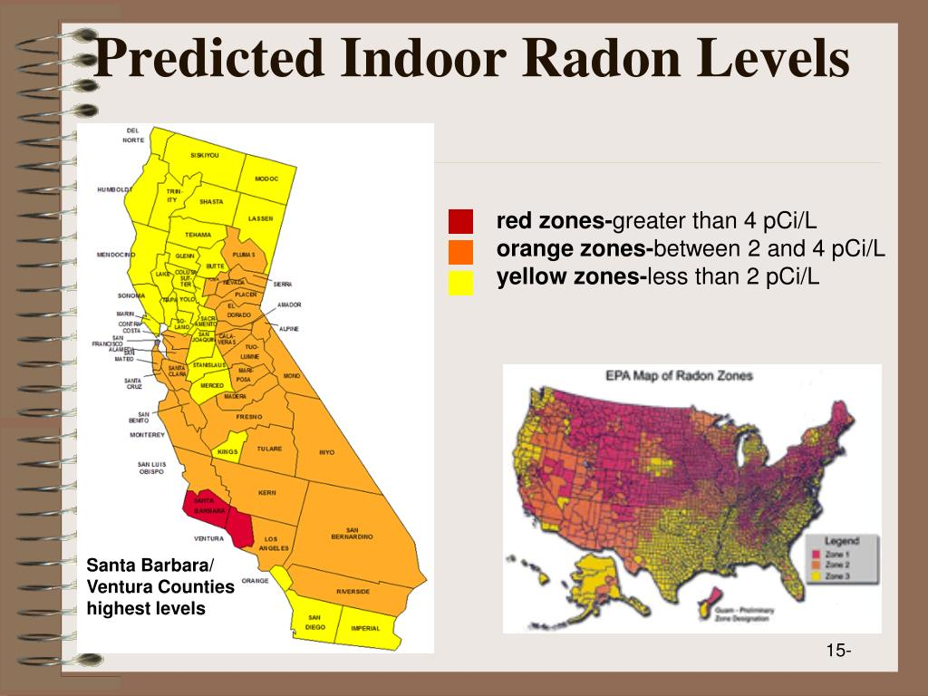 Predicted Indoor Radon Levels