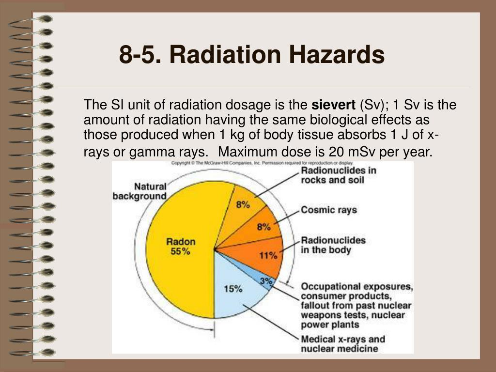 8-5. Radiation Hazards