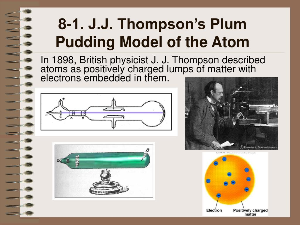 8-1. J.J. Thompson's Plum Pudding Model of the Atom