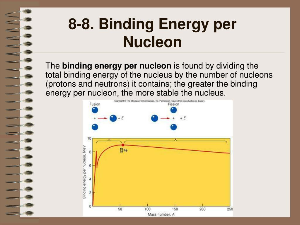 8-8. Binding Energy per Nucleon