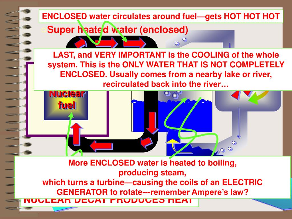 LAST, and VERY IMPORTANT is the COOLING of the whole system. This is the ONLY WATER THAT IS NOT COMPLETELY ENCLOSED. Usually comes from a nearby lake or river, recirculated back into the river…