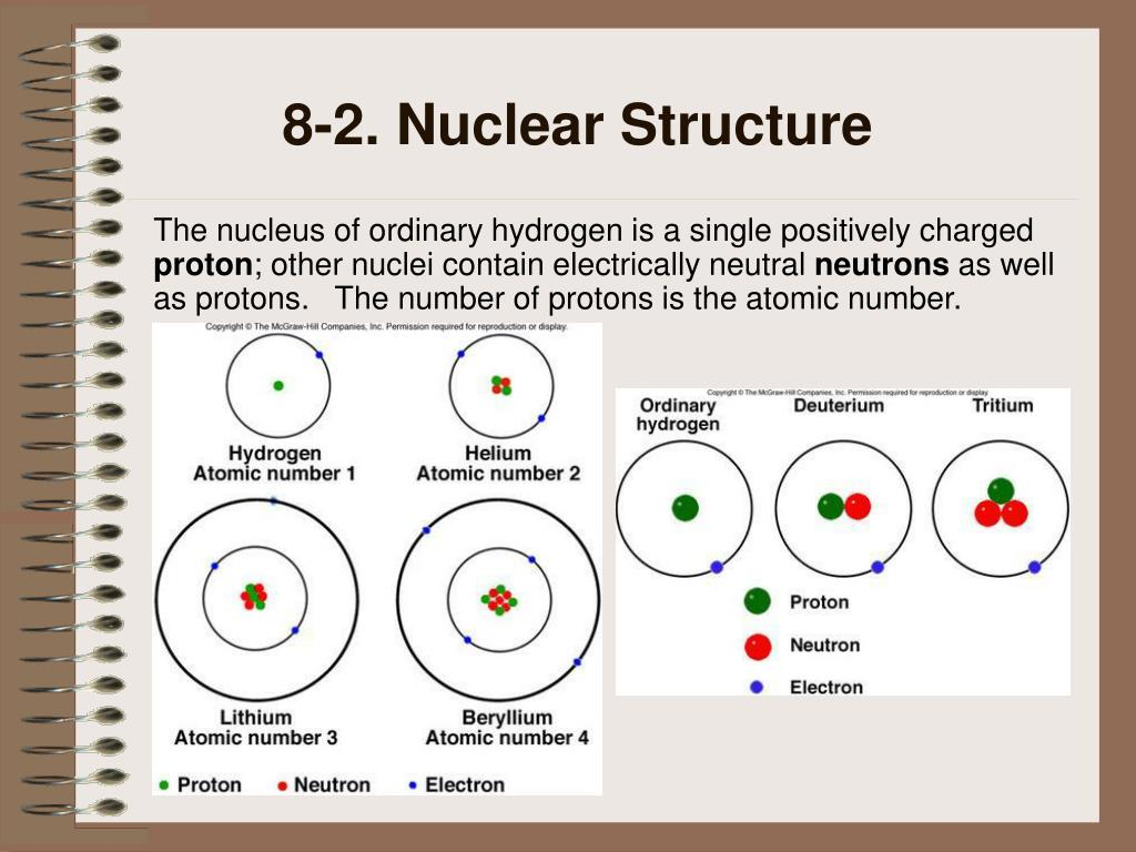 8-2. Nuclear Structure