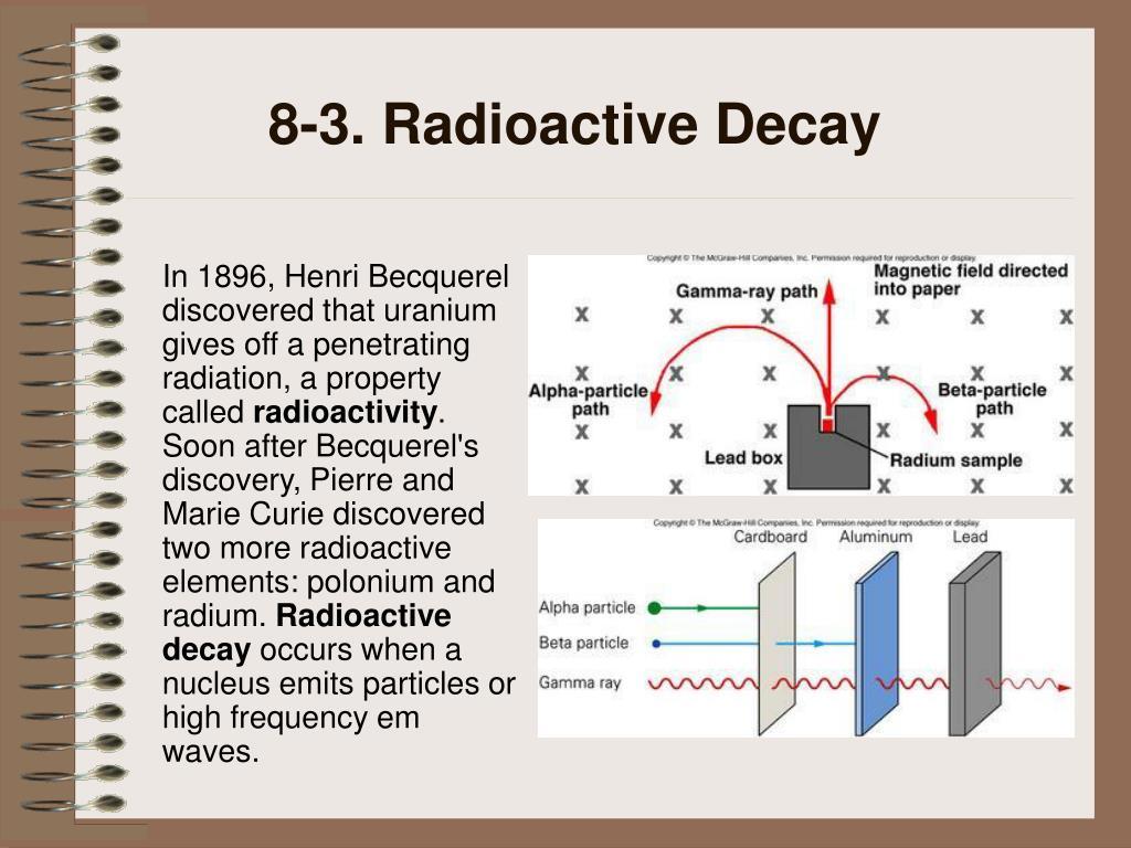 8-3. Radioactive Decay