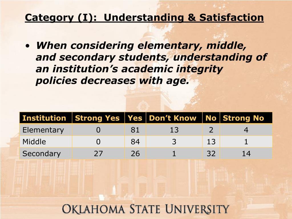 Category (I):  Understanding & Satisfaction