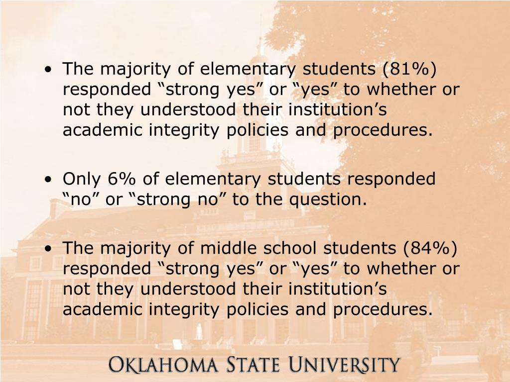 "The majority of elementary students (81%) responded ""strong yes"" or ""yes"" to whether or not they understood their institution's academic integrity policies and procedures."