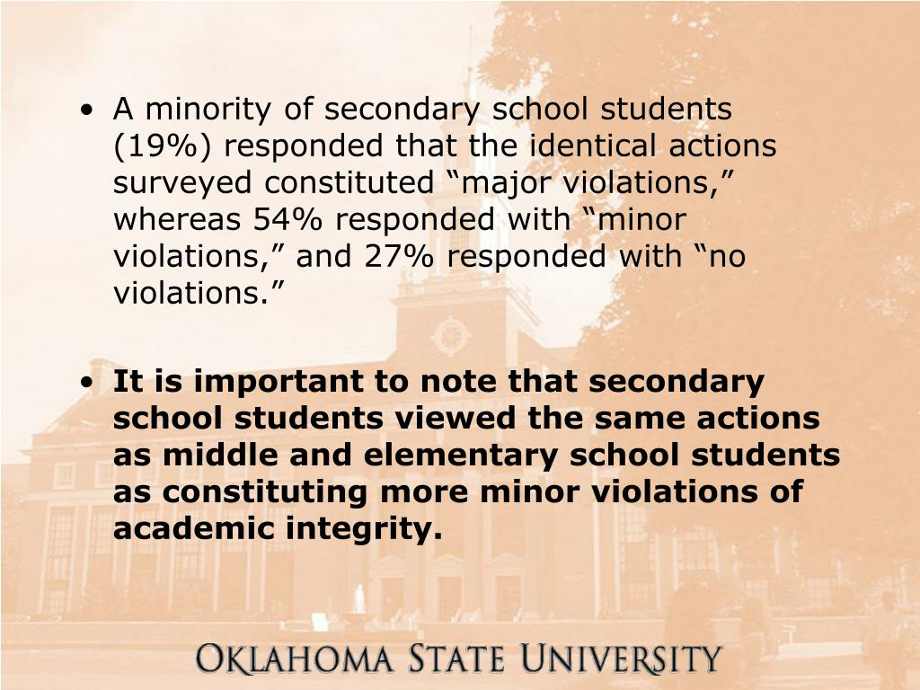 "A minority of secondary school students (19%) responded that the identical actions surveyed constituted ""major violations,"" whereas 54% responded with ""minor violations,"" and 27% responded with ""no violations."""