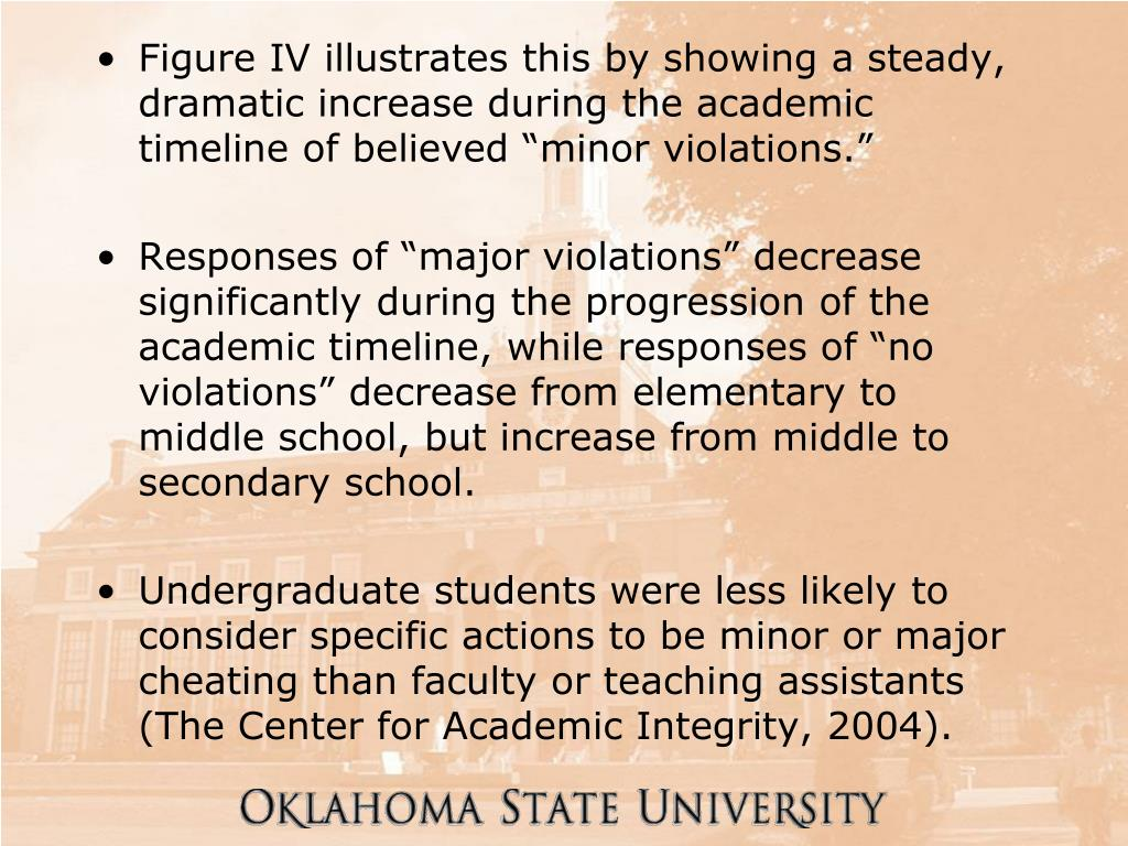 "Figure IV illustrates this by showing a steady, dramatic increase during the academic timeline of believed ""minor violations."""