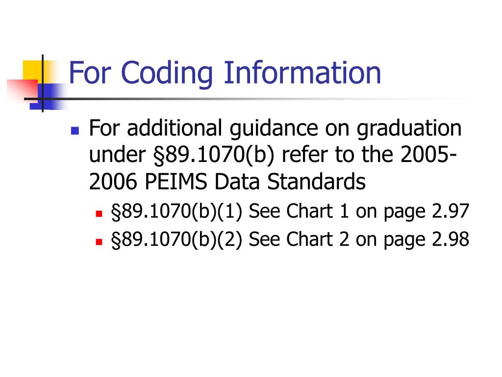 For Coding Information