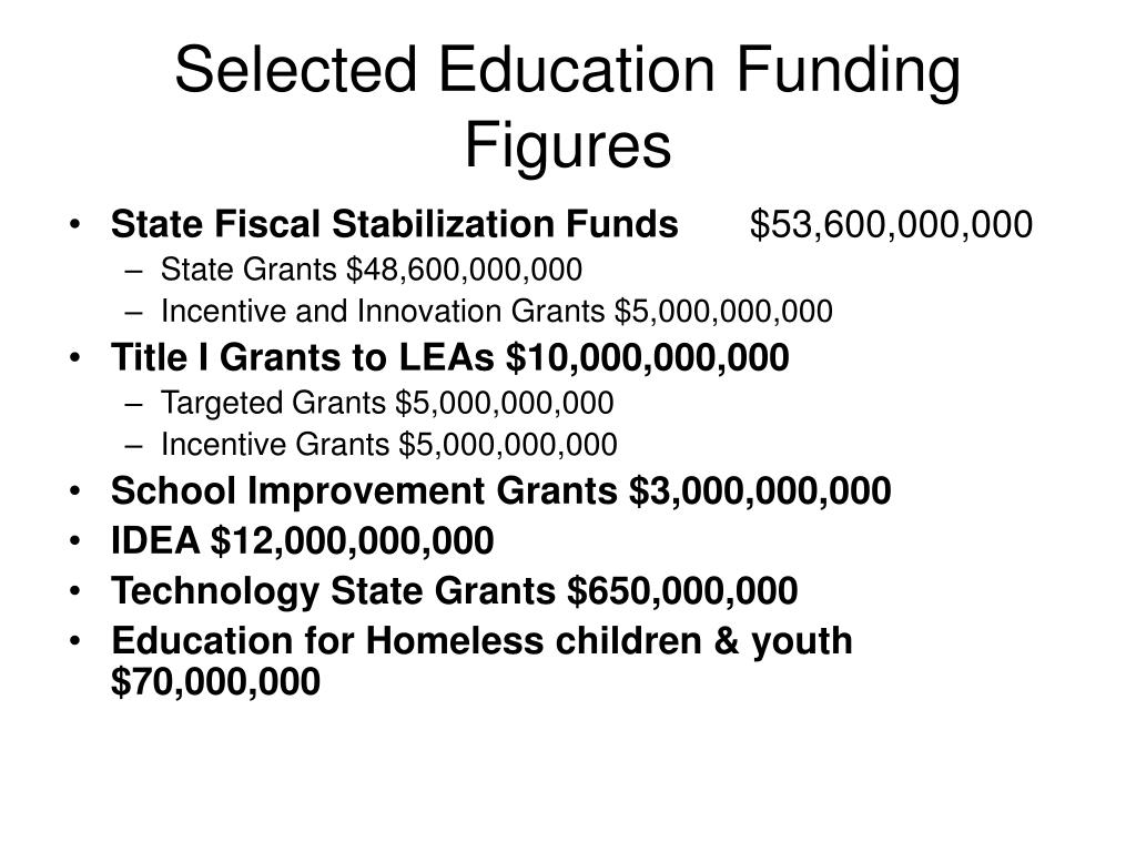 Selected Education Funding Figures