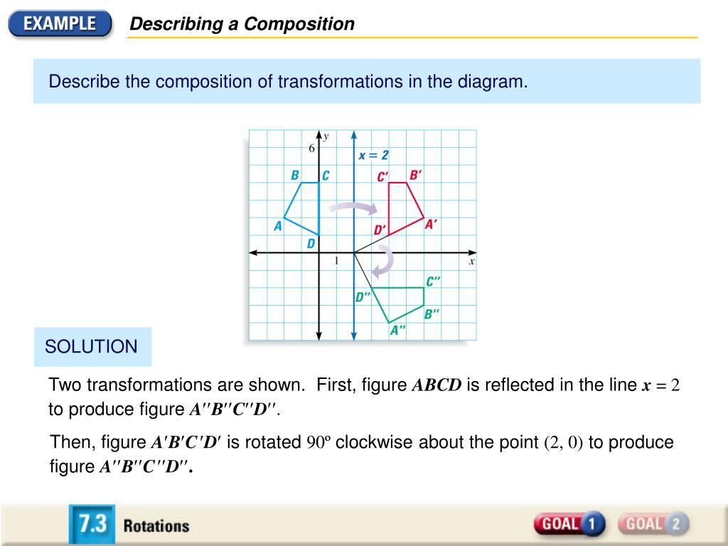 Describing a Composition