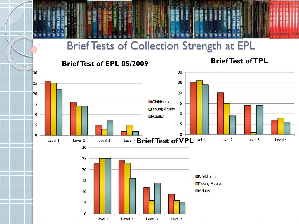 Brief Tests of Collection Strength at EPL