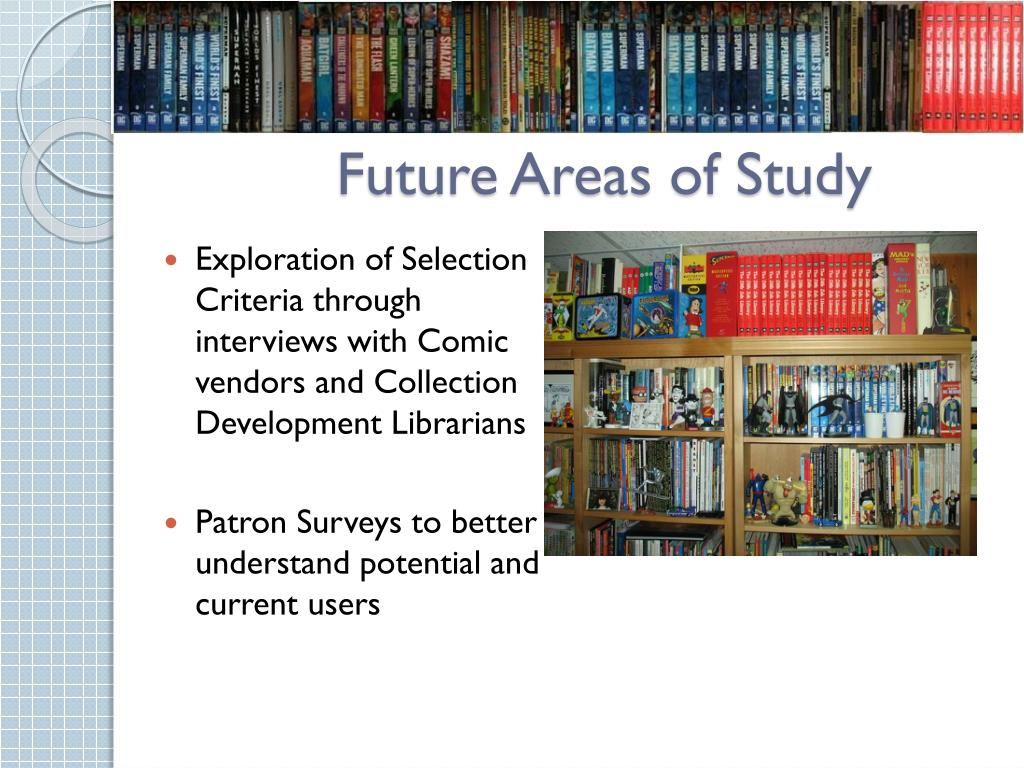 Future Areas of Study