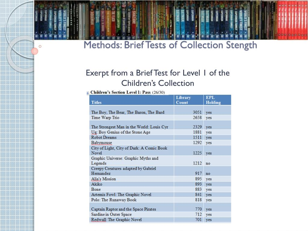 Methods: Brief Tests of Collection