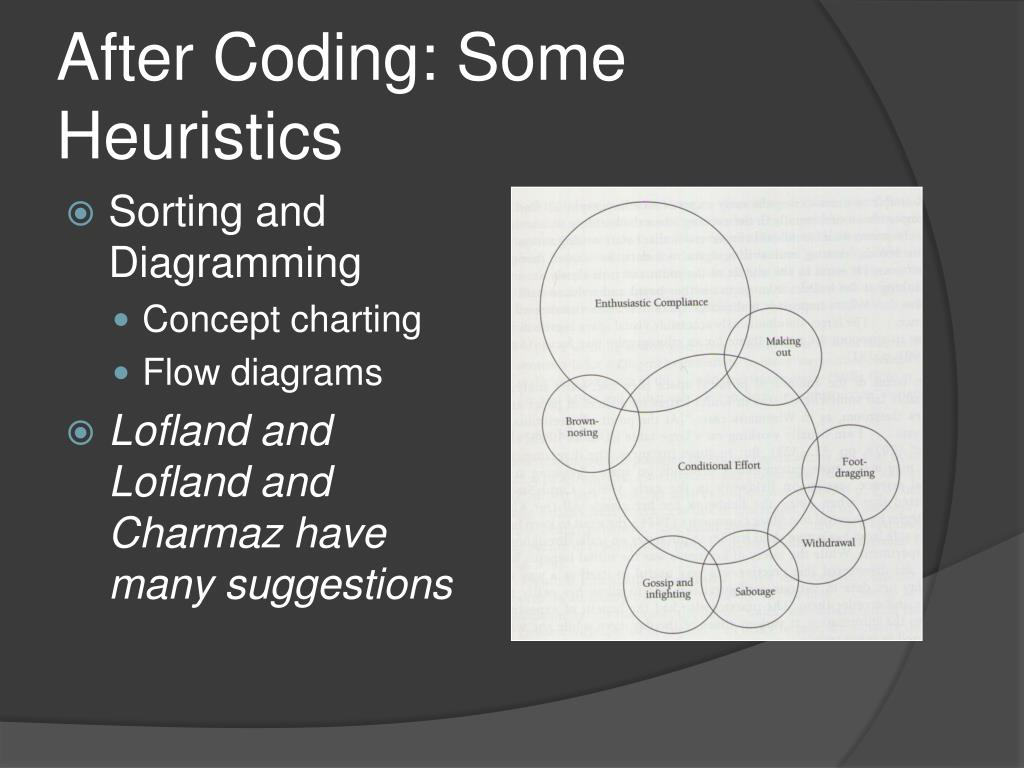 After Coding: Some Heuristics