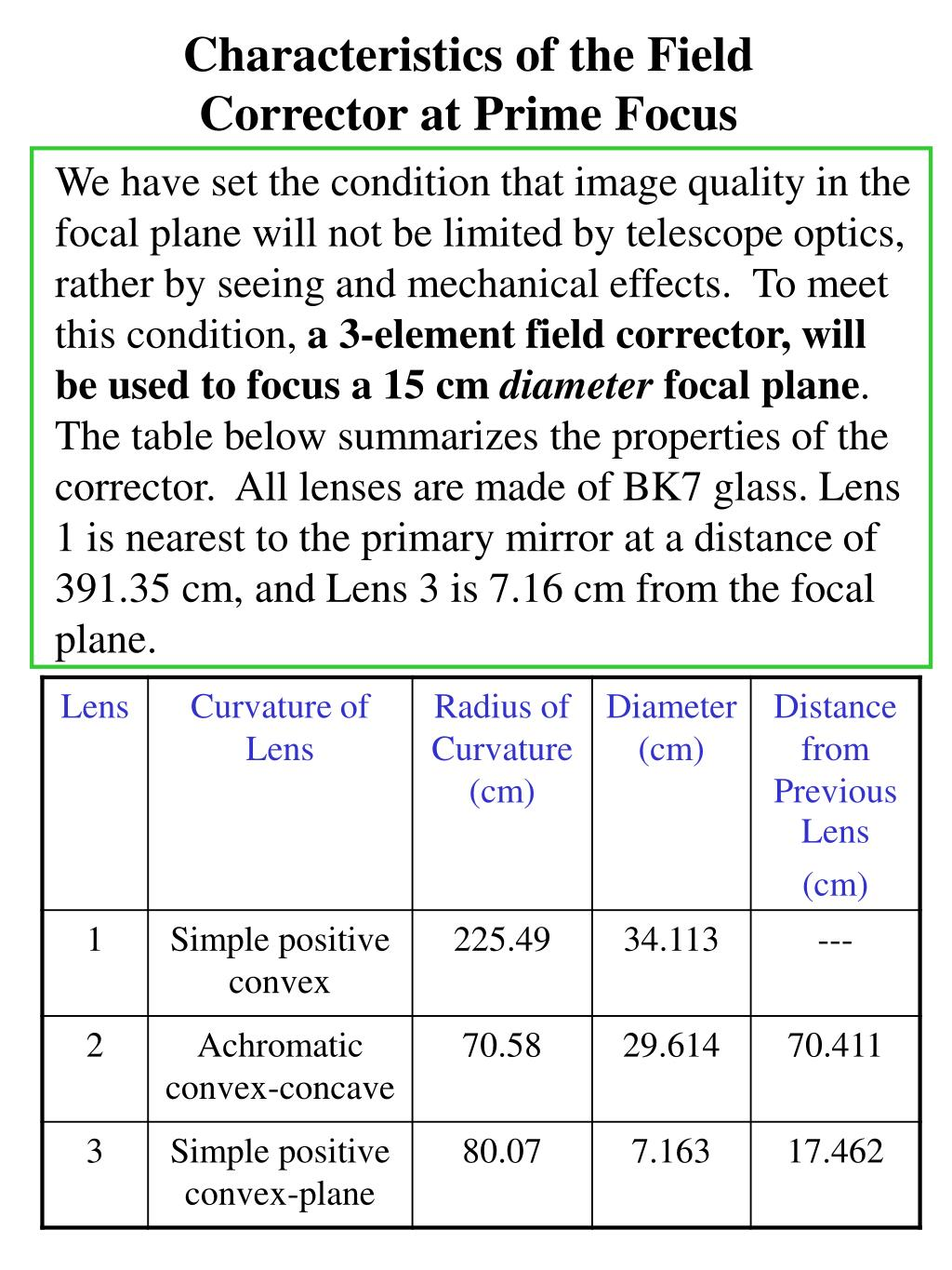 Characteristics of the Field Corrector at Prime Focus