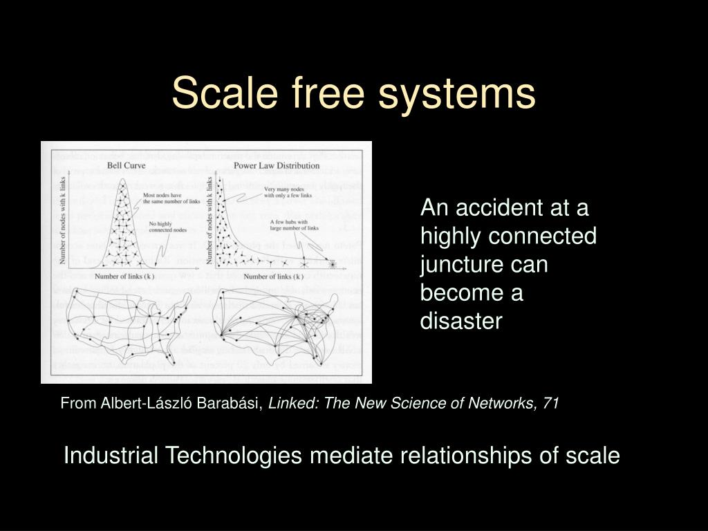 Scale free systems