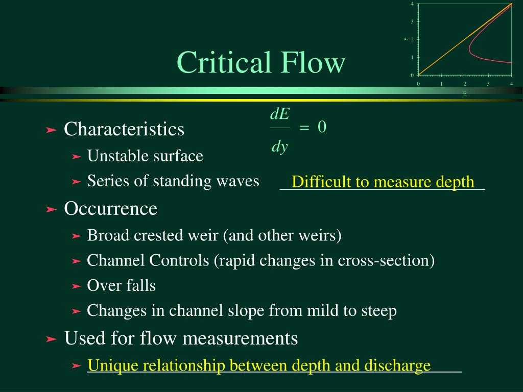 characteristics of open channel flow To observed the characteristics of open-channel flow over, firstly, a rectangular notch and then a triangular (vee) notch (1)flow over notch skip carousel.