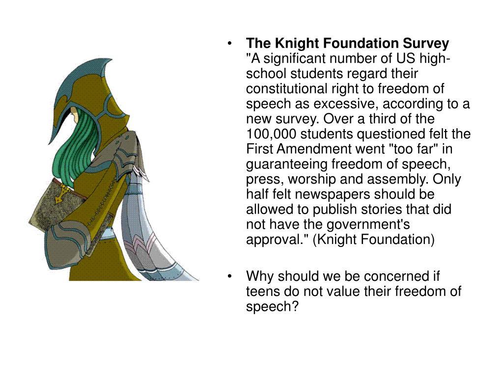 The Knight Foundation Survey
