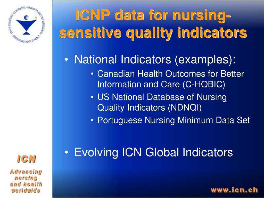 ICNP data for nursing-sensitive quality indicators