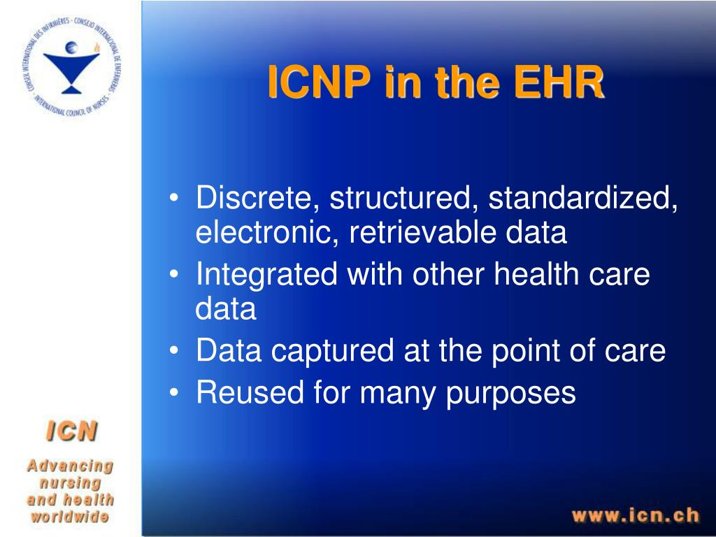 ICNP in the EHR