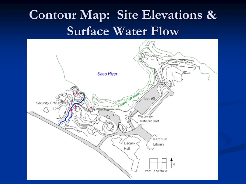 Contour Map:  Site Elevations & Surface Water Flow