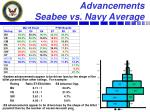 advancements seabee vs navy average