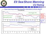 e9 sea shore manning cu rating