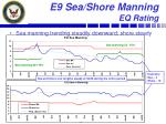 e9 sea shore manning eq rating