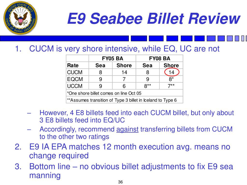 E9 Seabee Billet Review