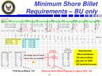 minimum shore billet requirements bu only