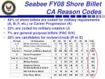 seabee fy08 shore billet ca reason codes