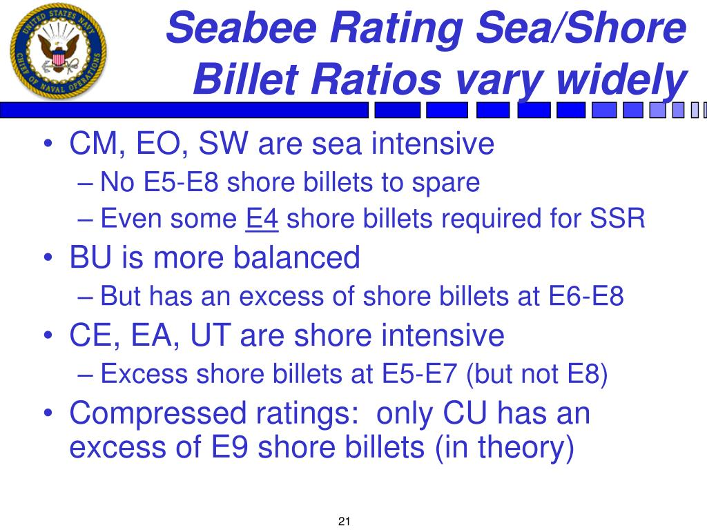 Seabee Rating Sea/Shore Billet Ratios vary widely