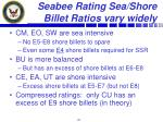 seabee rating sea shore billet ratios vary widely