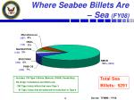 where seabee billets are sea fy08