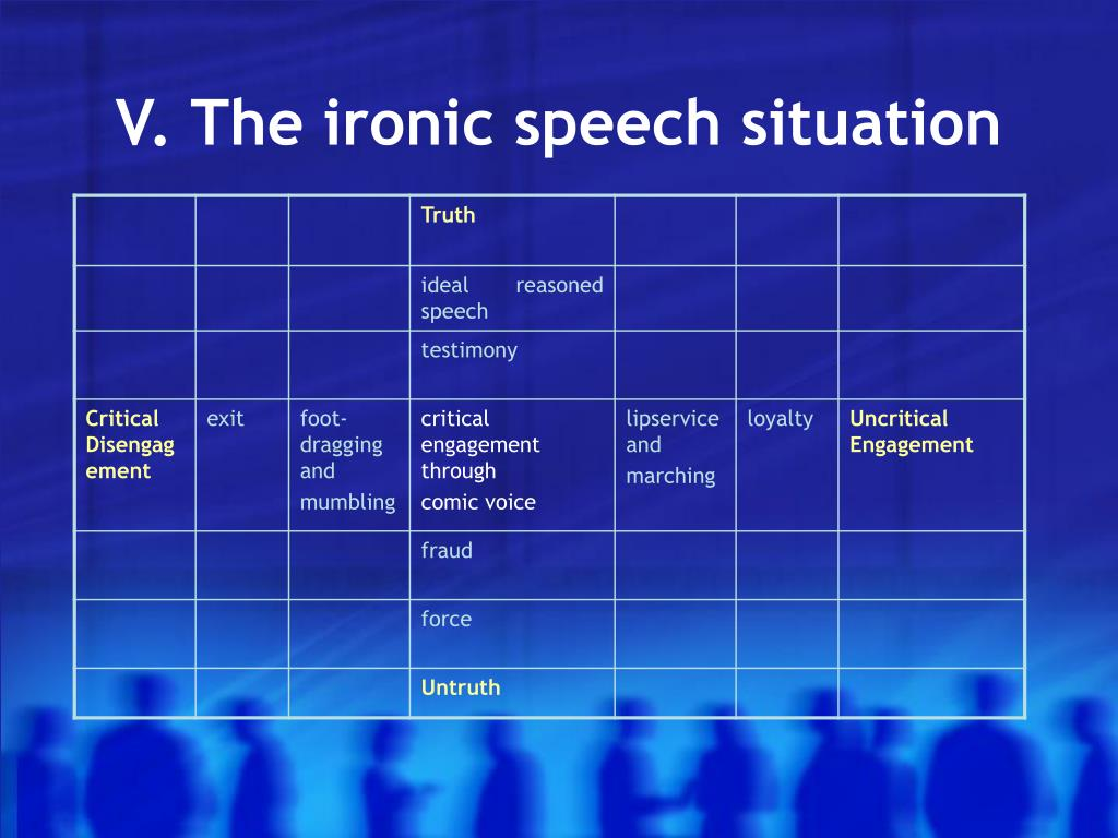 V. The ironic speech situation