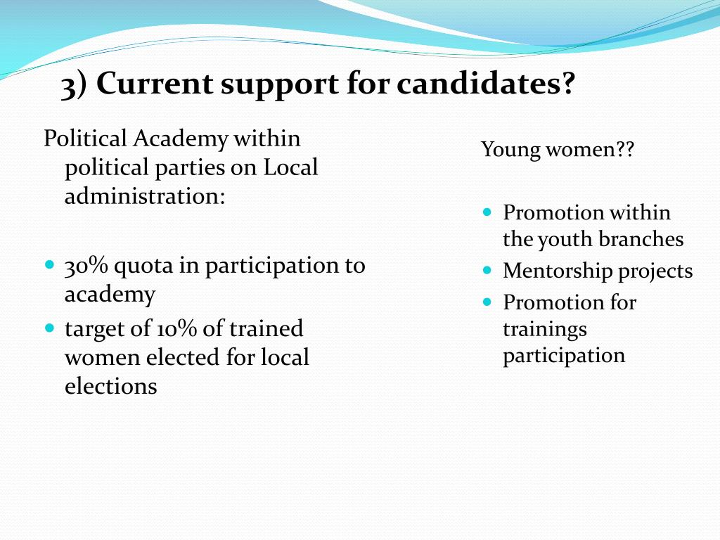 3) Current support for candidates?