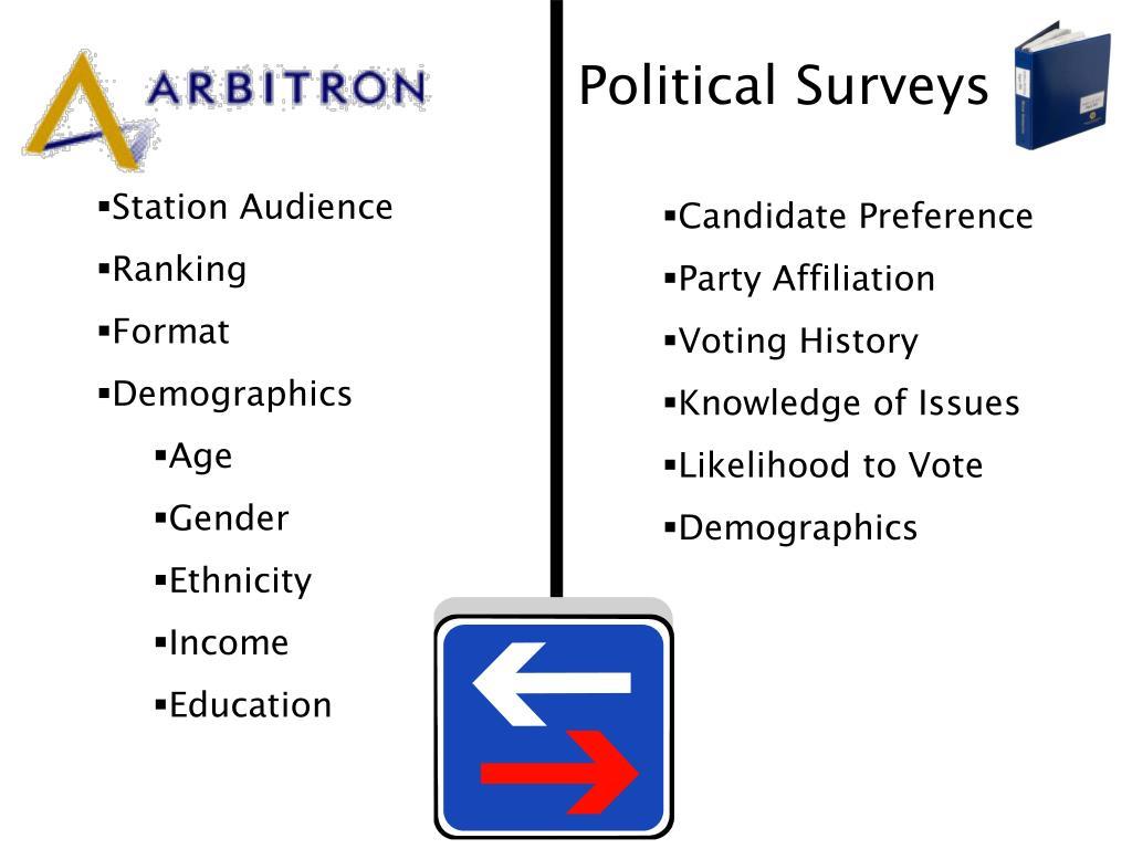 Political Surveys