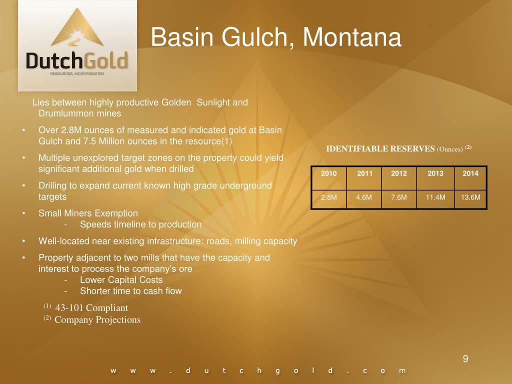 Basin Gulch, Montana