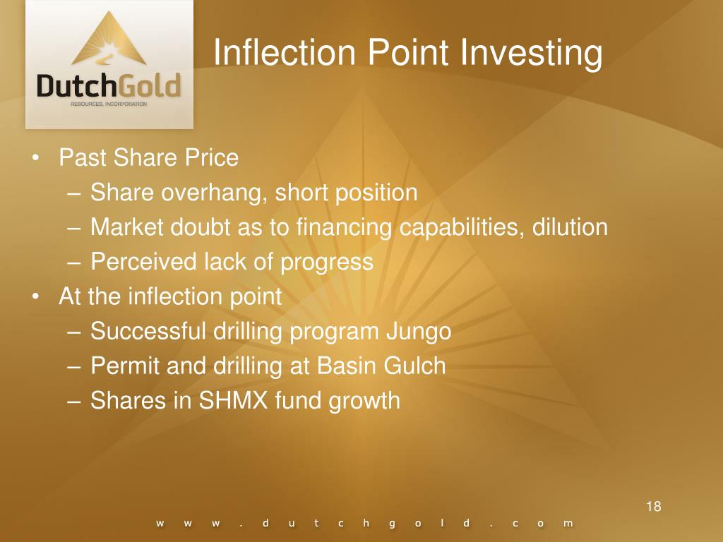 Inflection Point Investing