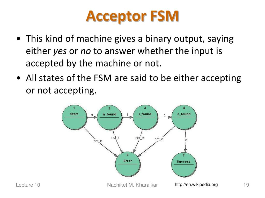 Acceptor FSM