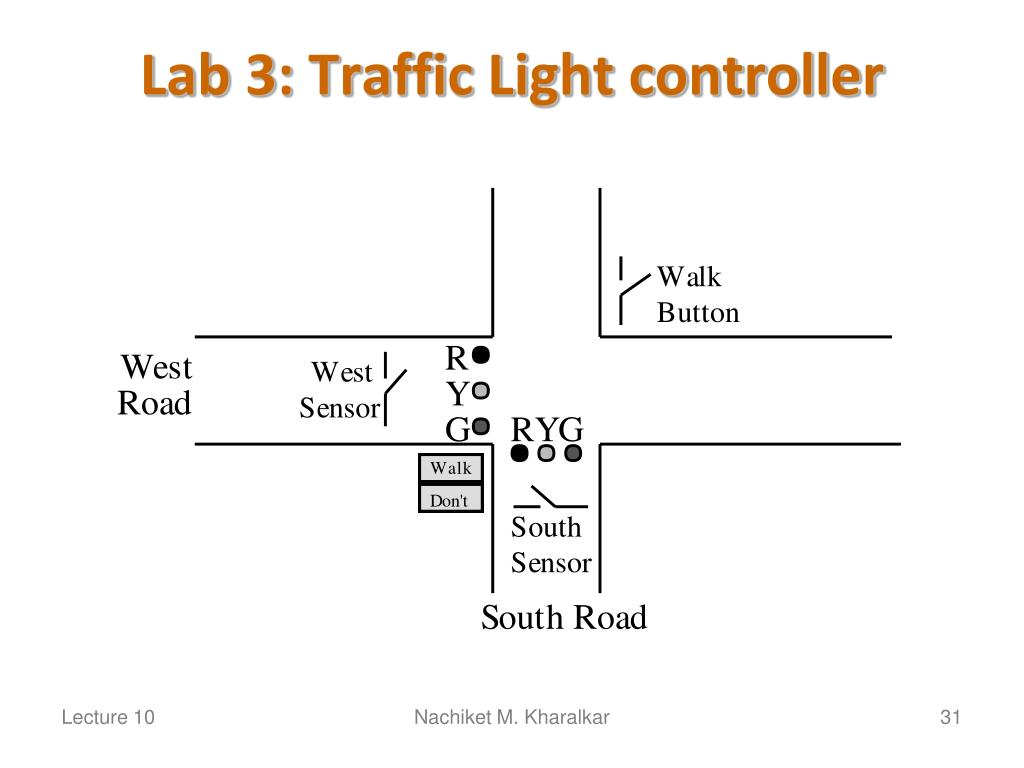 Lab 3: Traffic Light controller