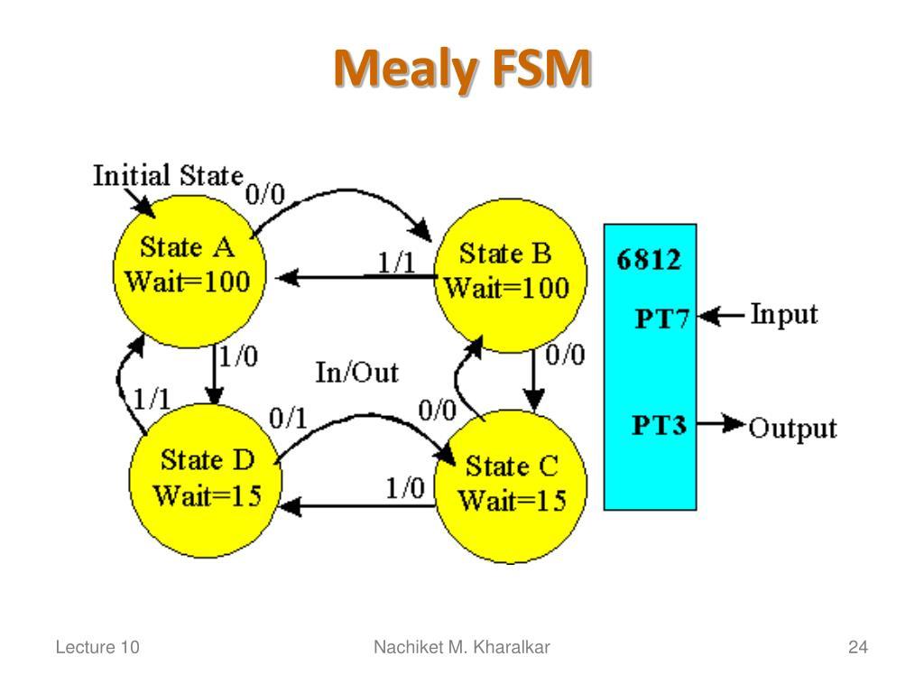 Mealy FSM