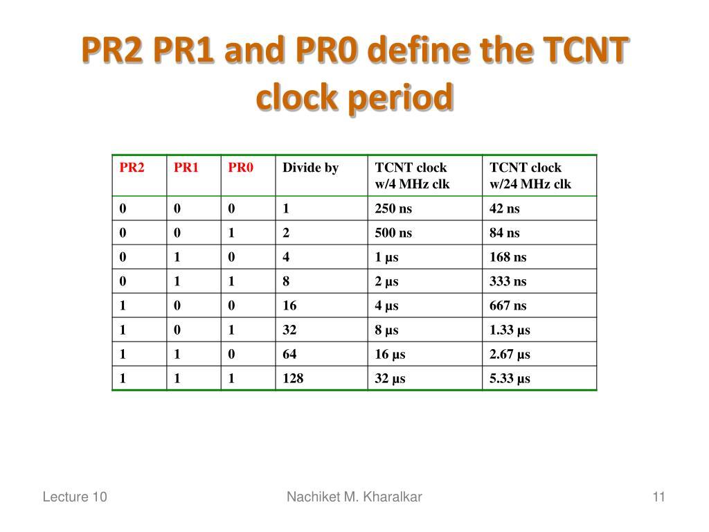 PR2 PR1 and PR0 define the TCNT clock period