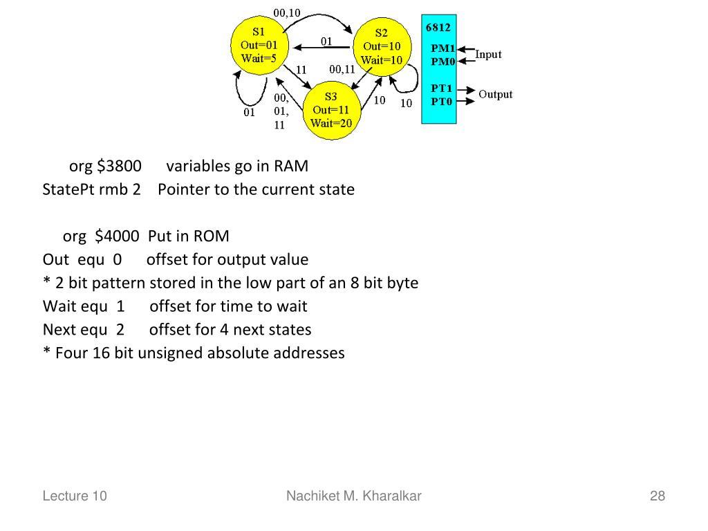 org $3800      variables go in RAM